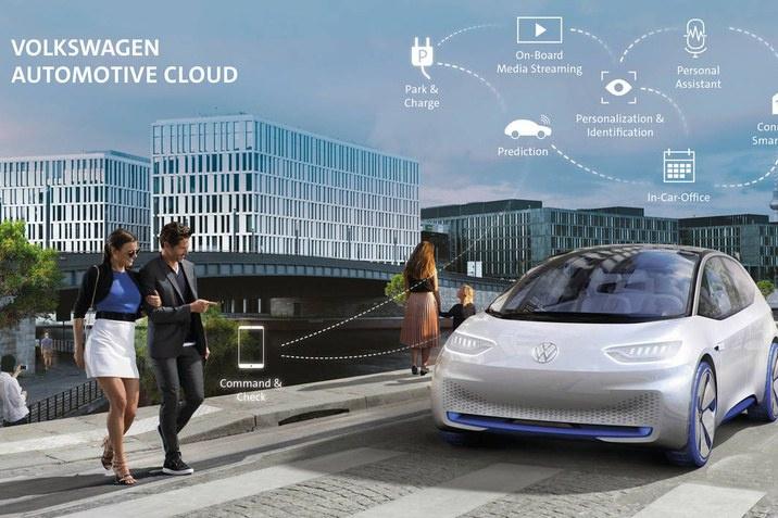 Volkswagen si Microsoft